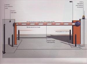Barrière automatique