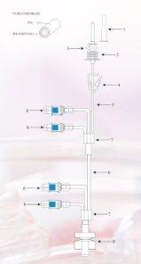 Kit pour perfusion antiblastique