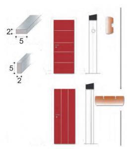 Profilé pour portes