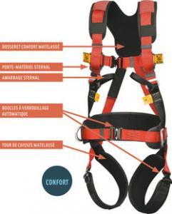 Harnais avec ceinture de sécurité Confort 4 points
