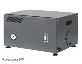 Pompes haute pression Série PROFESSIONAL