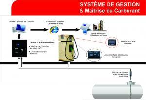 système de gestion et maîtrise du carburant