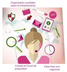 Services conciergerie de Salon professionnel