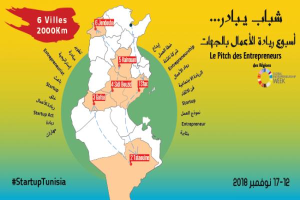 Startup Tunisia | le pitch des entrepreneurs des régions du 12 au 17 novembre