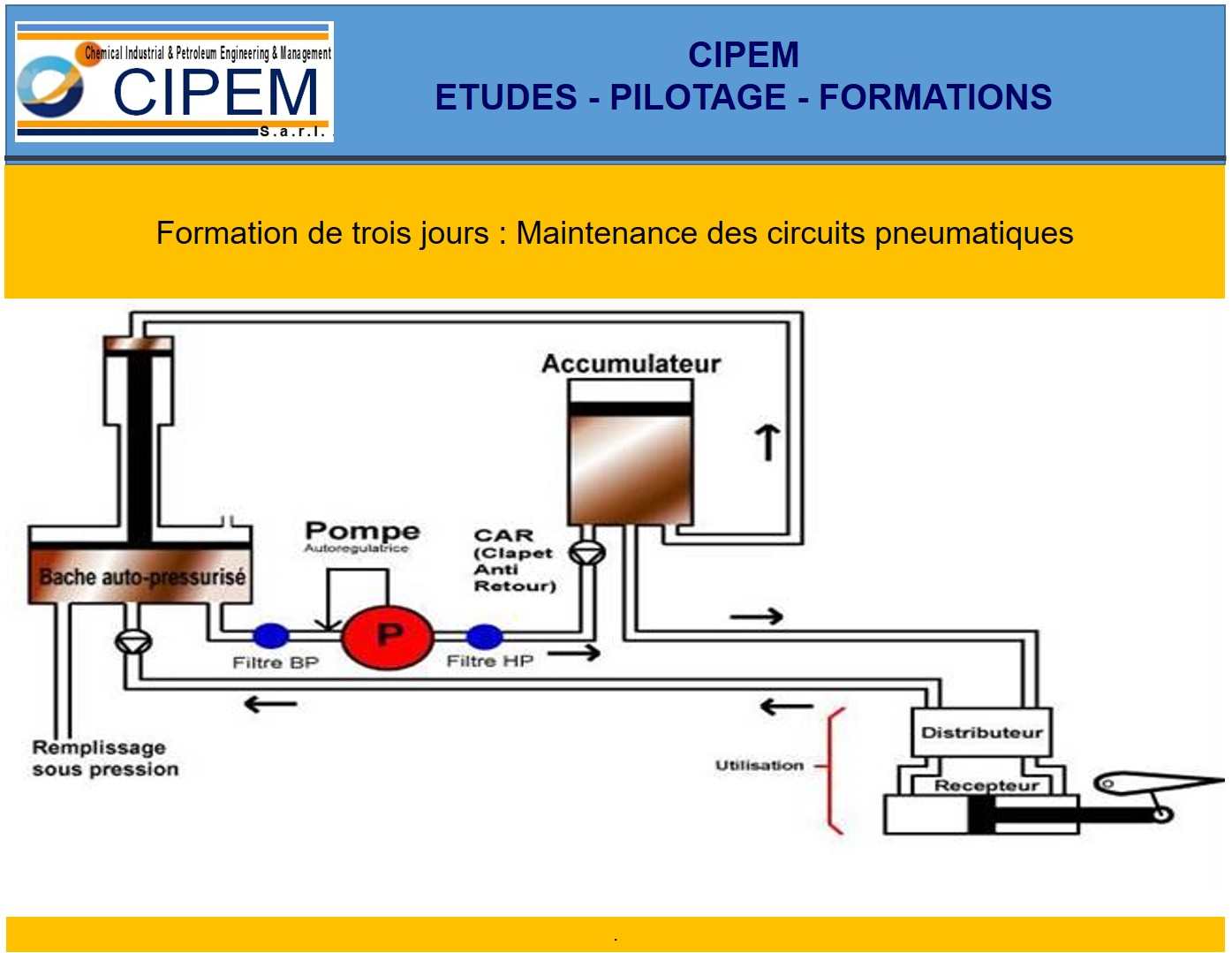 Maintenance des circuits pneumatiques